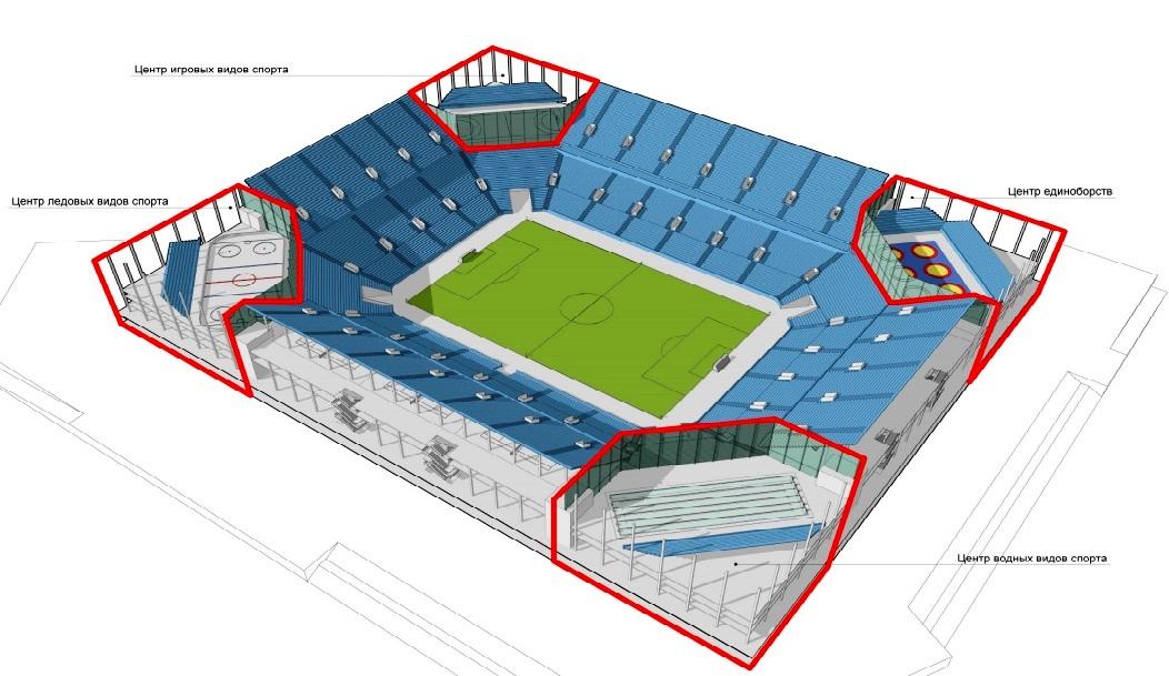 baltijskaja arena stadion