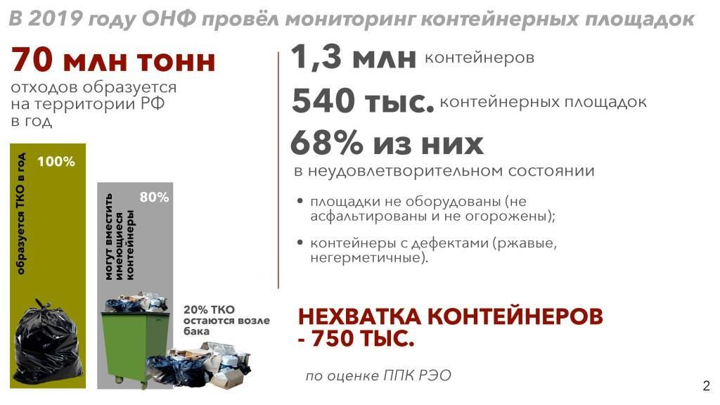 ONF Yandex 2020-2