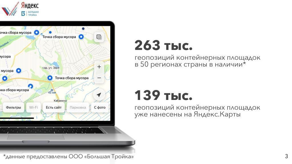 ONF Yandex 2020-3