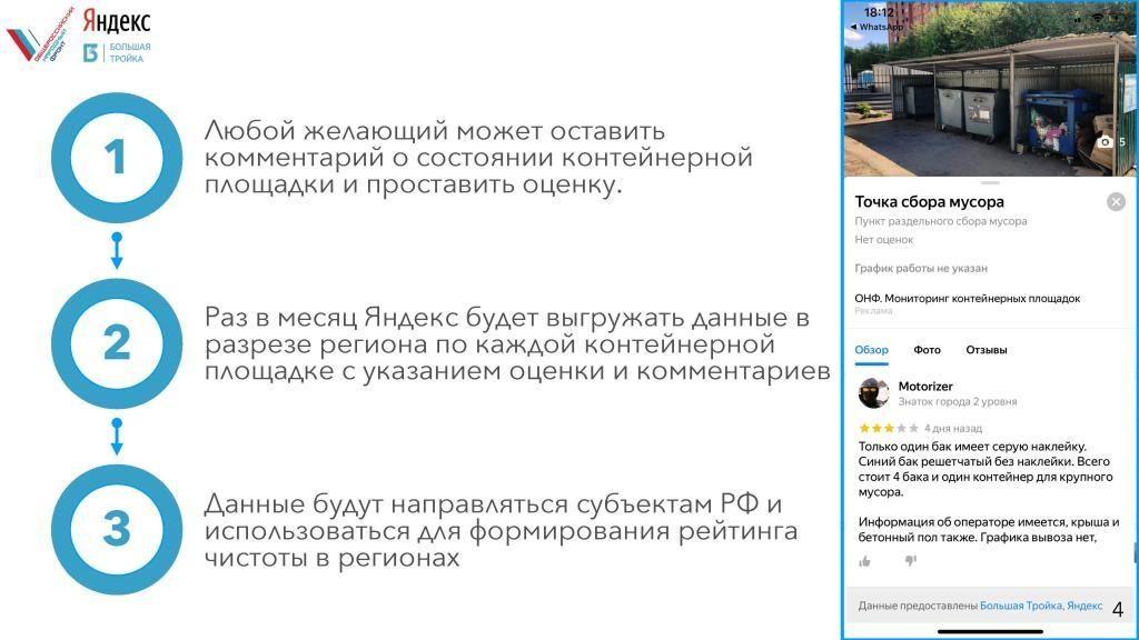 ONF Yandex 2020-4