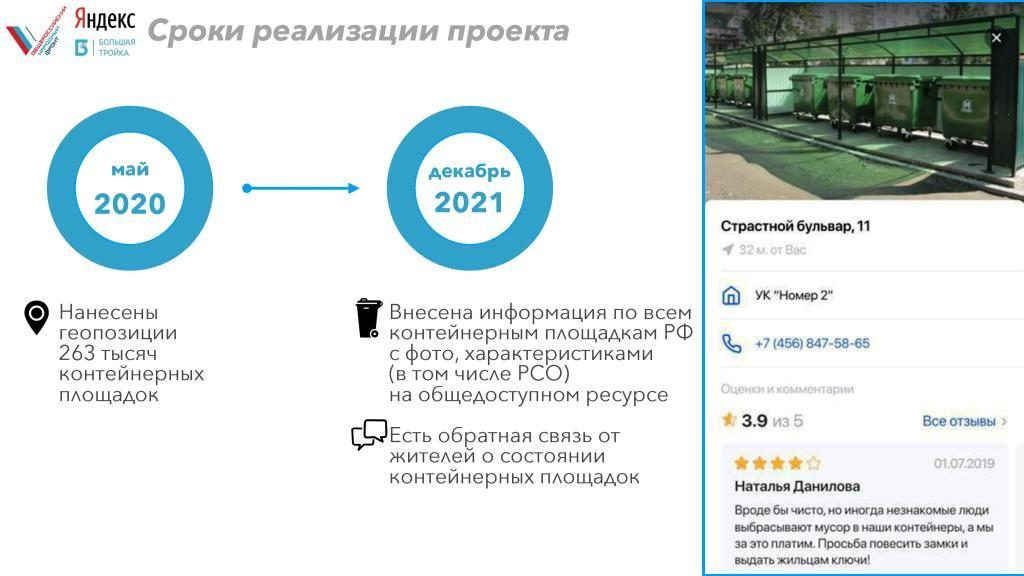 ONF Yandex 2020-6
