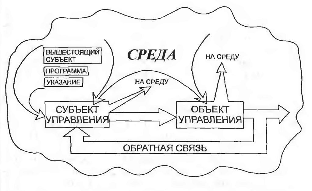 Kazaki Dautov 2020 Upravlenie