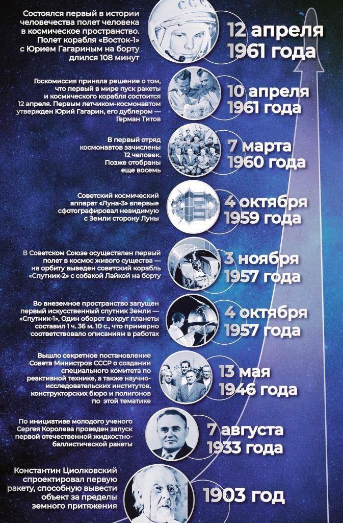 Gagarin Pakat 1460x960mm 2