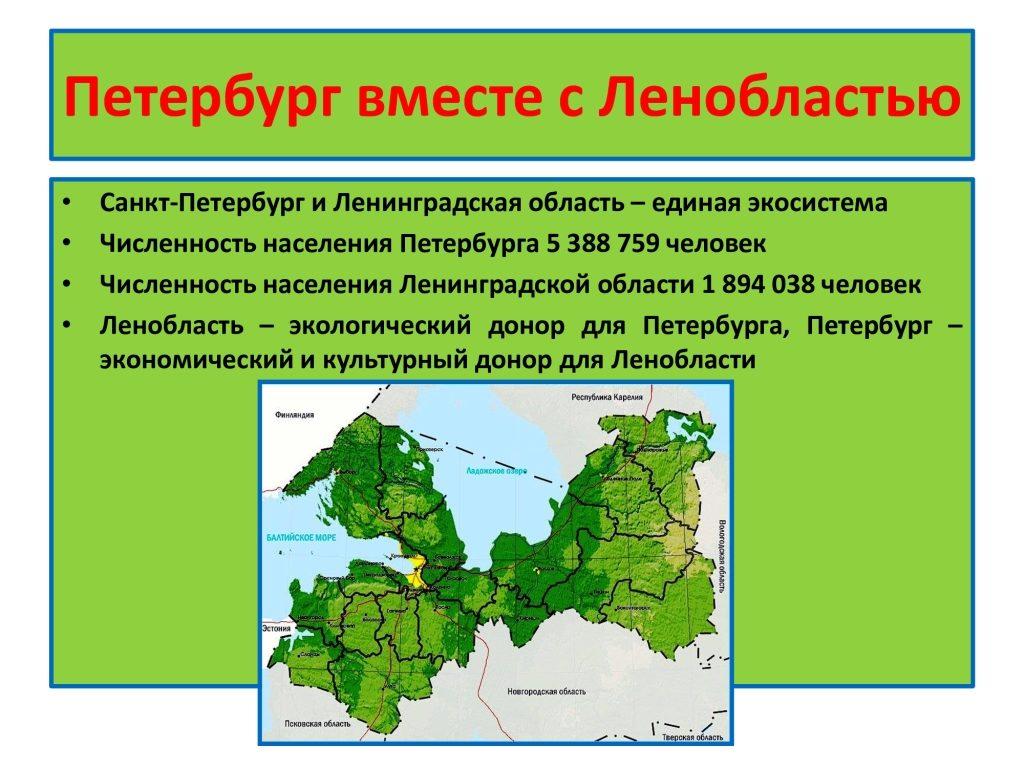 Prezentacia Eco SPb 2021 5