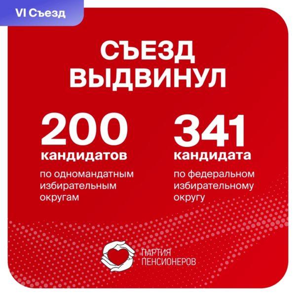 Partiy Pensionerov 26 06 2021 9